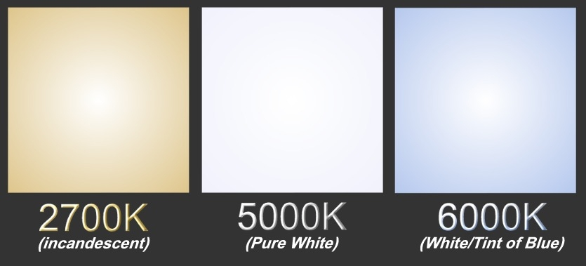 Color Differences Of Led Lighting 27k 3k 43k 5k 6k