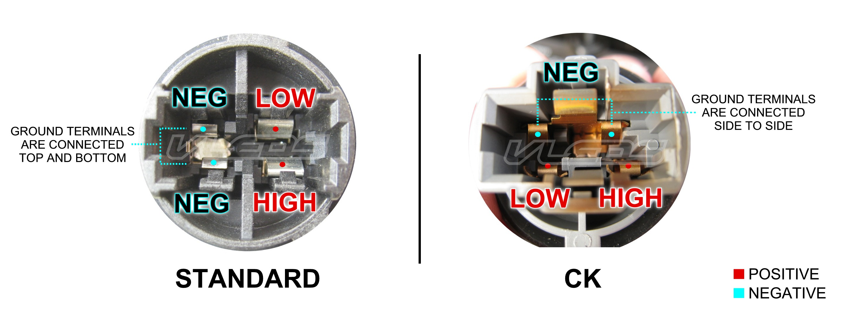 CK sockets have the ground on the top and the high and low circuits below.  Click on the image below to see it in full size.